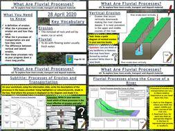 fluvial-Processes.pptx