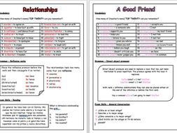 GCSE Spanish Relationships Revision Cards