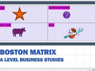 Boston Matrix Presentation
