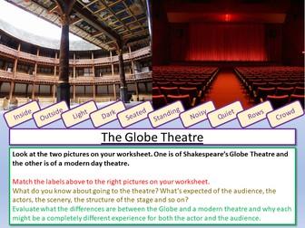 Shakespeare - The Globe Theatre Context