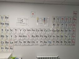 Huge periodic table wall display chart