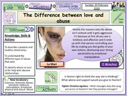 Love and abuse are not the same - PSHE RSE
