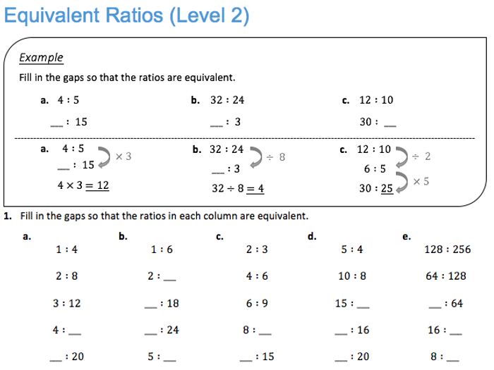 Calculate and determine whether the ratios presented are ...