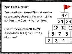 Castles investigation