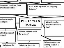 GCSE Physics P10-11 (Forces) revision maps by ncday
