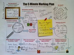 The #5MinPlan Marking by @TeacherToolkit