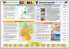 Germany-Knowledge-Organiser.docx