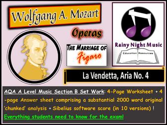 MOZART FIGARO LA VENDETTA ARIA 4 AQA A Level Music Section B