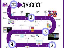 Purple Mash Computing Learning Journey - Editable