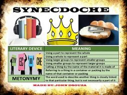 synecdoche vs metonymy lesson and resources by john421969 teaching