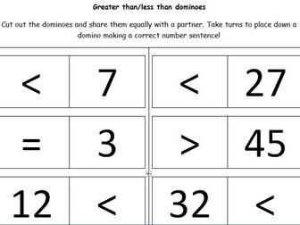 Greater than Less than Equal Dominoes Maths game KS1
