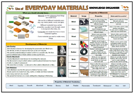 Y2-Use-of-Everyday-Materials.docx
