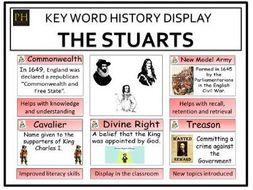 Stuarts Display