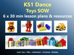 KS1 Dance – Toys topic – Toys SOW