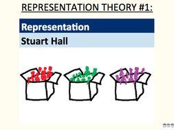 stuart hall representation theory