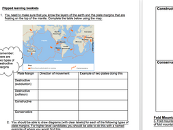 Revision activity booklet Rivers, Tectonics and Living World AQA A GCSE