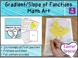 Rearranging to y=mx+c  (Math Art- Easter Special)