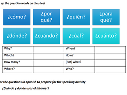 Question Words and Phrases Spanish GCSE - Technology