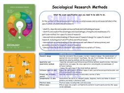 AQA Sociology GCSE 'Research  Methods' (2017 specification onwards) [A3 Learning Mat/ Poster]