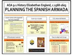Planning the Spanish Armada