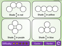 Shade fractions of Shapes (non-equivalent)