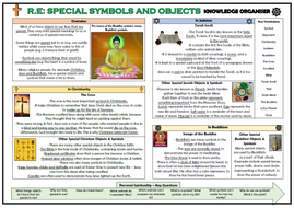 Special-Symbols-and-Objects-Knowledge-Organiser.docx