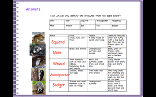 Book-4-Printable-Resource-Worksheets.pdf