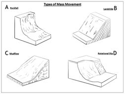 Mass-Movement-Worksheet.pptx