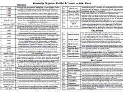 AQA GCSE HISTORY C & T ASIA KNOWLEDGE ORGANISER CONFLICT AND TENSION IN ASIA EDEXCEL HISORY