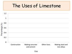 uses of limestone There are many different uses for limestone learn about several options here before you decide where to source your next limestone project.