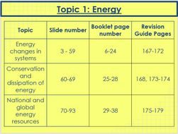 AQA-Trilogy-Physics-Paper-1---Revision-Slides.pptx