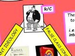 Marxism - 3/3 - Dominant Ideology & False  Class Consciousness (AQA Sociology GCSE /AS)
