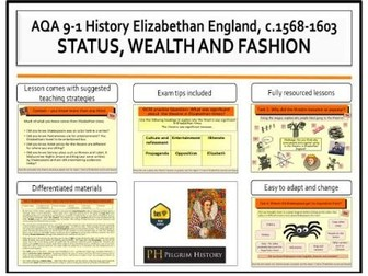 Status, fashion and wealth in Elizabethan England