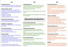 7.-MISLEADING-INFORMATION.docx
