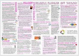Religious-Pluralism-LM.zip