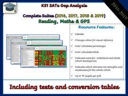 2016-2019 KS1 SATs Gap Analysis / Question Level Analysis (QLA) Bundle