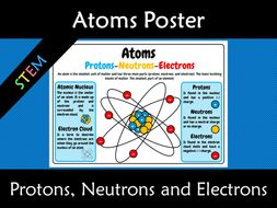 Atoms protons neutrons and electrons a3 anchor poster by atoms protons neutrons and electrons a3 anchor poster ccuart Images