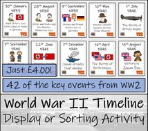 Full-Page-World-War-II-Timeline-Activity.pdf