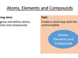AQA C1.1 Atoms, Elements and Compounds