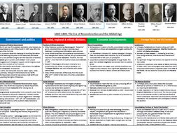USA - Making of a Superpower - 1865-1975 AS Revision posters