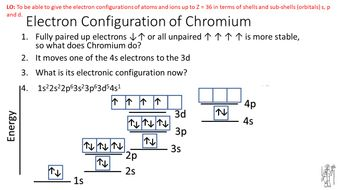 Periodic-Table-for-orbitals.pdf