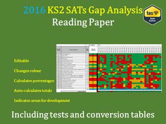 KS2 May 2016 SATs Reading Gap Analysis Grid (including tests and conversion tables) - SATs Prep