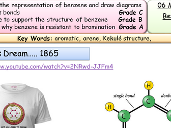 Benzene, Phenol and their reactions lessons A2 Chemistry New Spec Edexcel/AQA