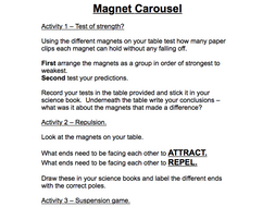 Year 3 Magnets North Polesouth Pole Attractrepel Lesson Plan