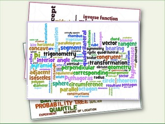 Maths Terms (Five Posters, Landscape, A3+)