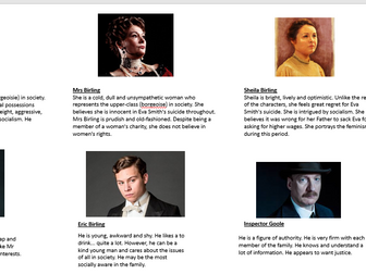 An Inspector Calls: Characters and Plot Whoosh