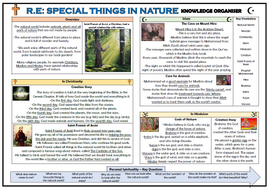 Special-Things-in-Nature-Knowledge-Organiser.docx