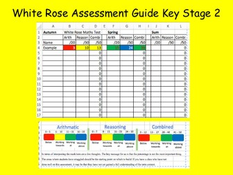 White Rose Maths Assessment Guidance Key Stage 2 Excel Overview