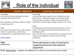The Industrial Revolution - The Key Individuals - Full Lesson
