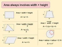Area of 2D Shapes Recap Handouts with Presentation - versions with and without Circles